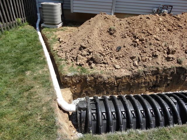 Drainage Problems? We have the Solution   Contour